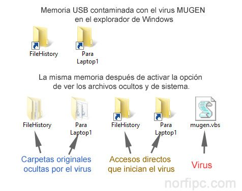 Memoria USB contaminada con el virus MUGEN en el explorador de Windows