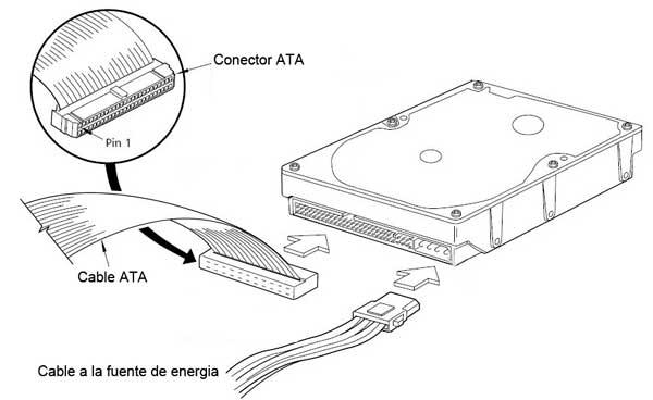 Conexiones de un disco duro PATA o IDE