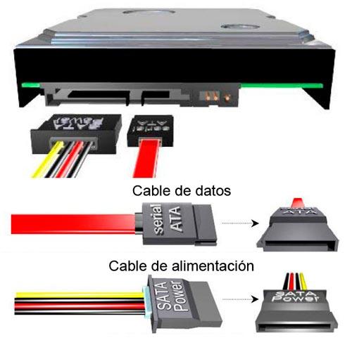 Conexiones de un disco duro SATA