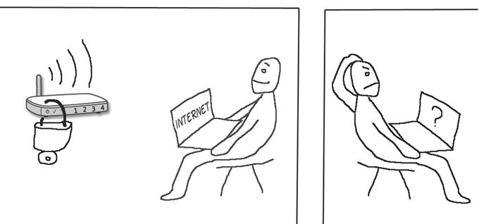 Conexion a internet protegida