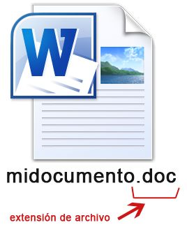 La extensiones de archivos en Windows