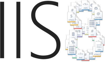 Página predeterminada del servidor Internet Information Services en Windows 8