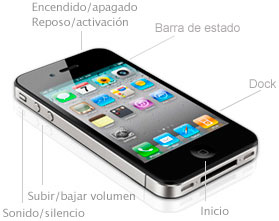 Controles y botones del iPhone