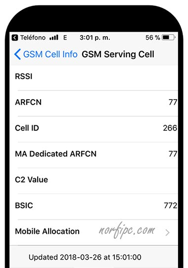 Indicadores en Field Test de la red GSM