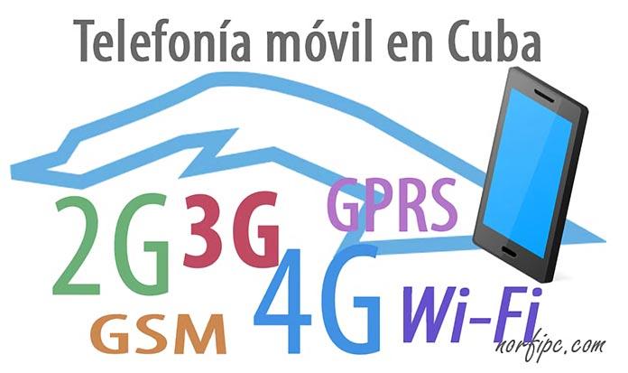 Telefonía móvil, Wi-Fi, 3G y 4G LTE en Cuba, bandas y