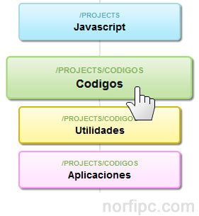 Que es JavaScript, introducción, uso y ejemplos prácticos