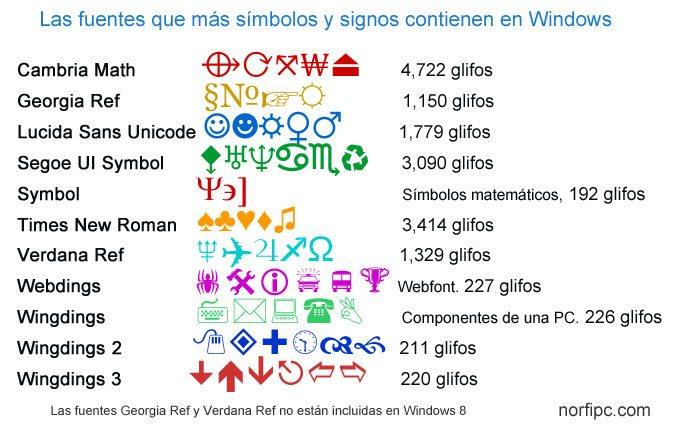 Simbolos cartograficos y su significado imagui - Simbolos y su significado ...