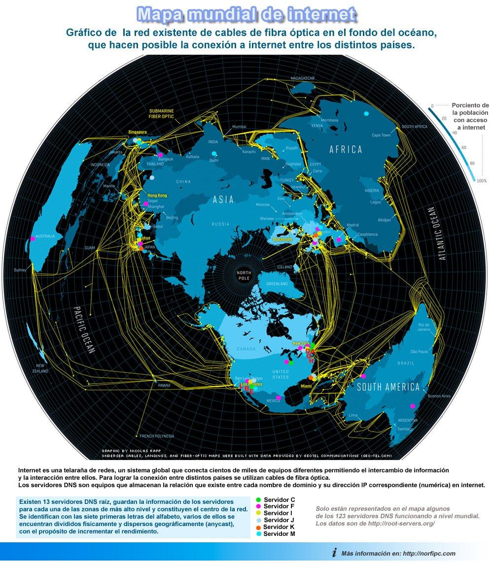 Mapa mundial de las redes que permiten la conexión a internet entre distintos países y los servidores DNS