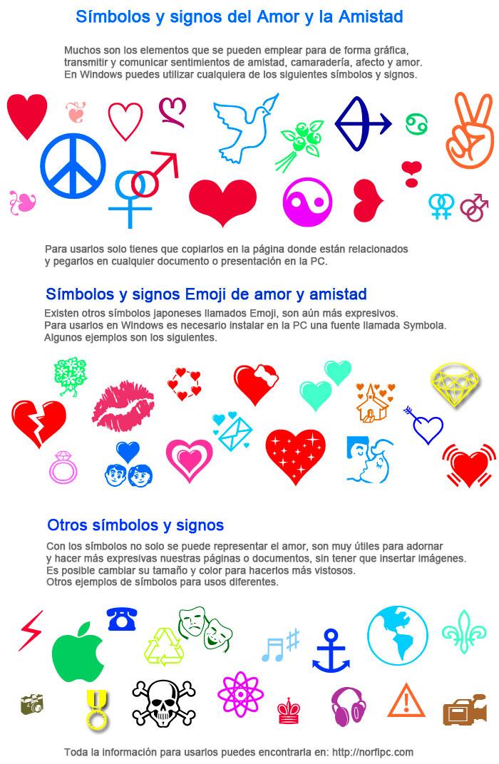 Simbolos De Los Signos