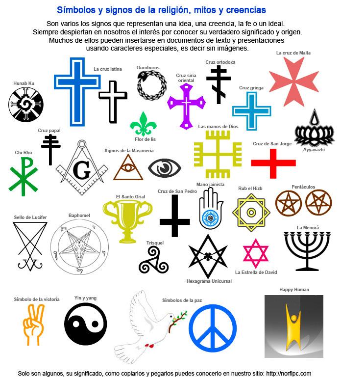 S mbolos y signos de la religi n iglesias y creencias su - Simbolos y su significado ...