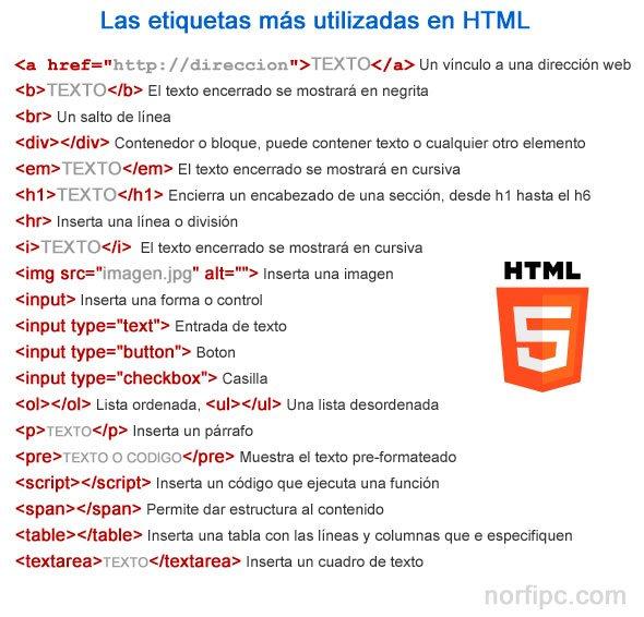 Codigos html para dise o de paginas web casa dise o for Paginas para disenar casas