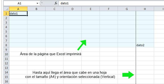 Como imprimir en Excel tablas y hojas de clculo correctamente
