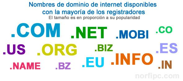 Nombres de dominio de internet disponibles con la mayoría de los registradores