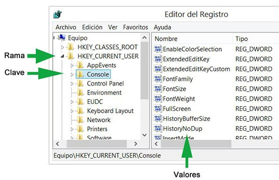 Ramas, claves y valores del Registro de Windows