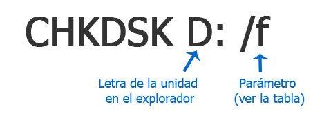 Usar el comando CHKDSK en Windows para revisar o reparar un disco duro