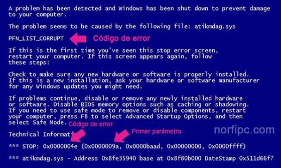 Pantalla azul de error con el código PFN_LIST_CORRUPT en Windows XP, Vista o 7