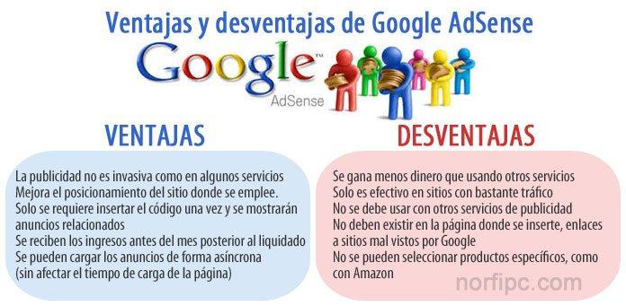 Ventajas y desventajas del servicio de Google AdSense