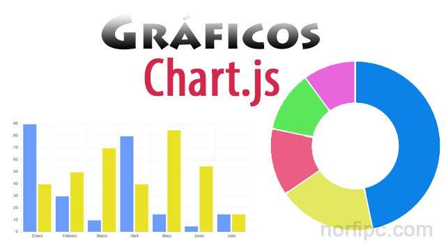 Resultado de imagen para Crear un gráfico de datos dinámico mediante Chart.js y PHP