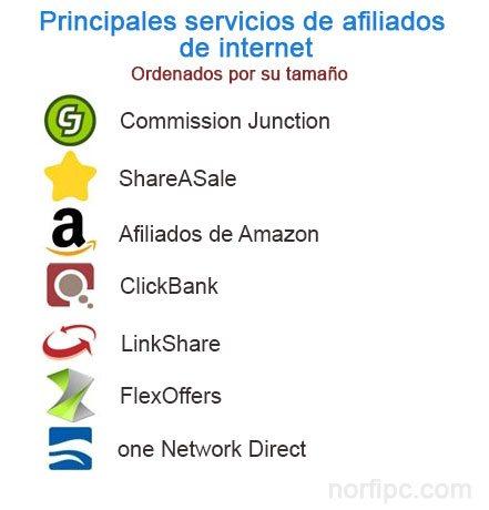Principales servicios de afiliados de internet