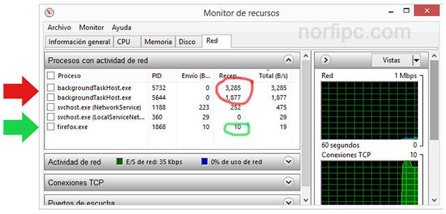 Como impedir que TaskHost.exe consuma CPU y la conexión de ...
