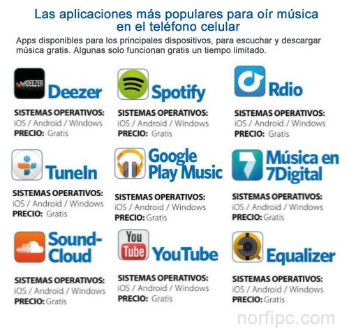 Las aplicaciones m�s populares para o�r m�sica en el tel�fono celular