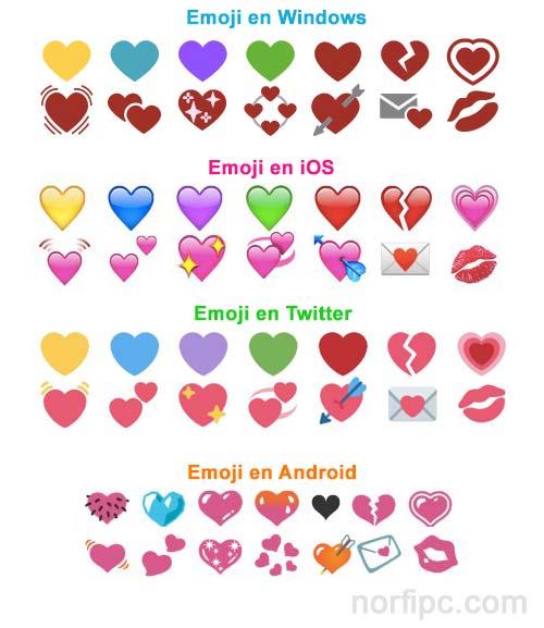Lista De Emoticonos E Imágenes Emoji Para Copiar Y Pegar