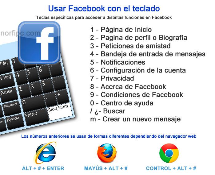 » 9 Servicios de Chat Online para tu Web de wordpress.: RootDev :.: Tutoriales, programacin, (in