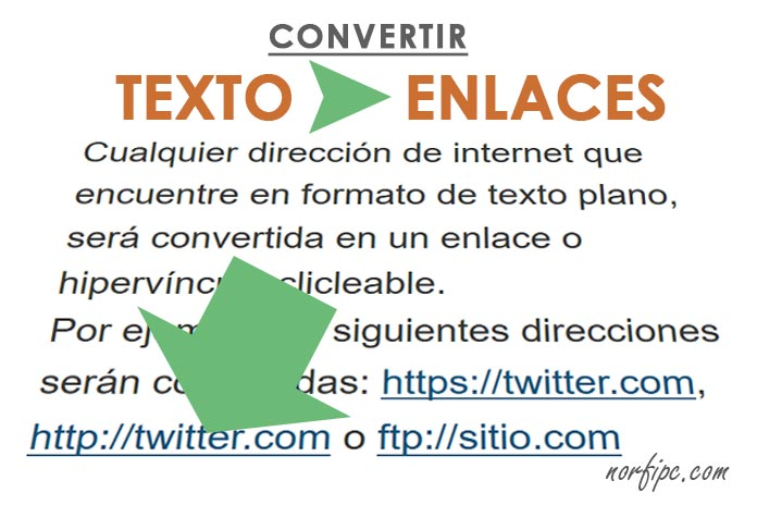 Convertir direcciones URL en formato de texto en enlaces con JavaScript