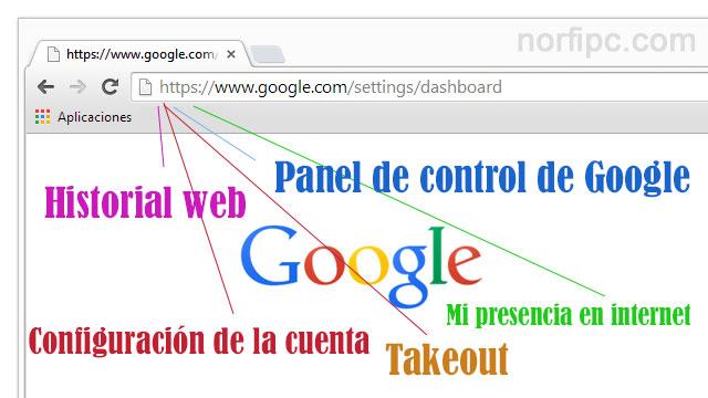 Direcciones URL especiales para administrar nuestra cuenta de Google