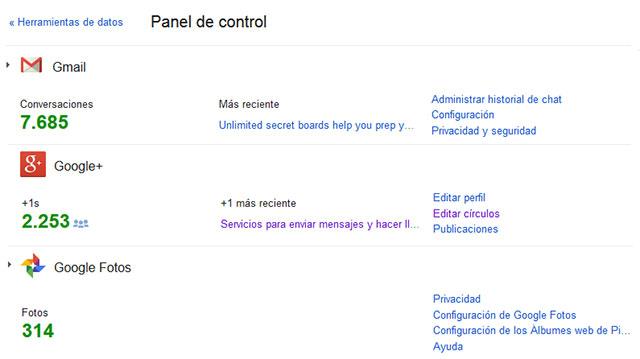 Panel de control de mi cuenta de Google