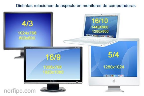 La resoluci n y relaci n de aspecto de la pantalla del equipo - Medidas de monitores para pc ...