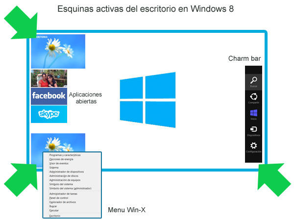 Trucos para Windows 8 [Megapost][1/3]