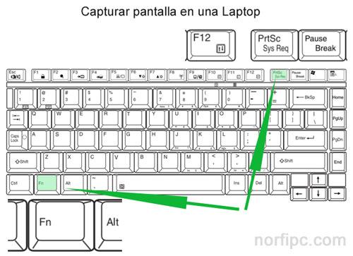 Teclas para Capturar pantalla en una Laptop